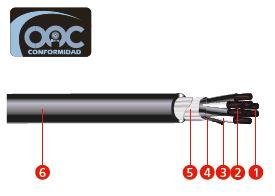 cable de instrumentacion bg