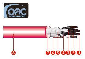 cable de instrumentacion big