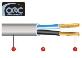 cable inpaplomo