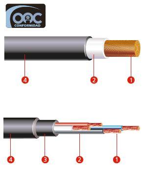 cable inpavinil flex hepr atoxico