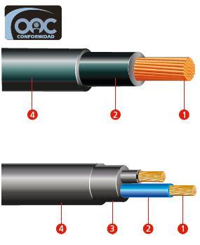 cable inpavinil xlpe
